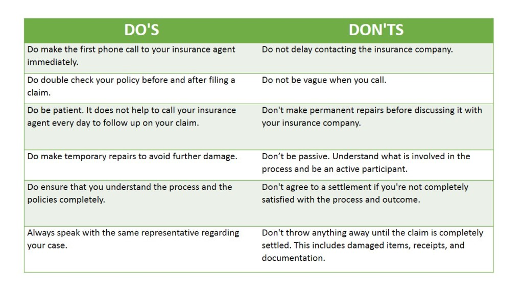 Dos And Donts Of Insurance Claims
