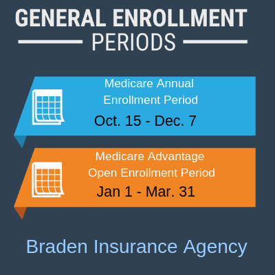 The enrollment period in Louisville, KY is October 15 through December 7