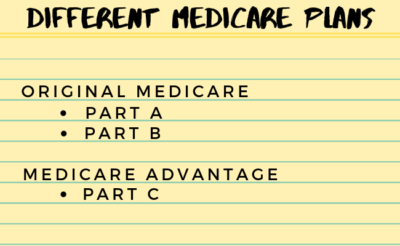 There are two basic types of Medicare coverage in Louisville, KY; Original Medicare and Medicare Advantage.
