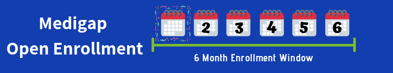 The Open Enrollment for Medicare Supplement Plans in Louisville, KY and throughout the country is 6 months starting from your birth month.