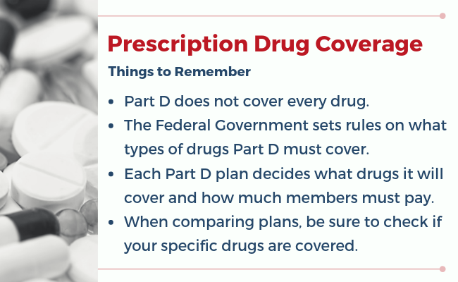 Medicare Part D can cover many drug costs in Louisville, KY.